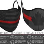 Reusable mask Info